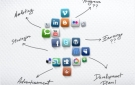 Sosyal Medya Paradoksu