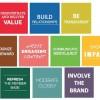 Online Ortamlarda Katılımı Artırmak için 10 Altın Kural