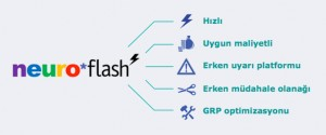 neuroflash -infografi