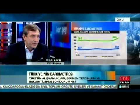 Türkiye Barometresi, Mart 2015,Seçim